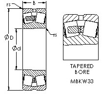 23128MBKW33  spherical roller bearing drawings