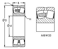 22210MBW33  spherical roller bearing drawings