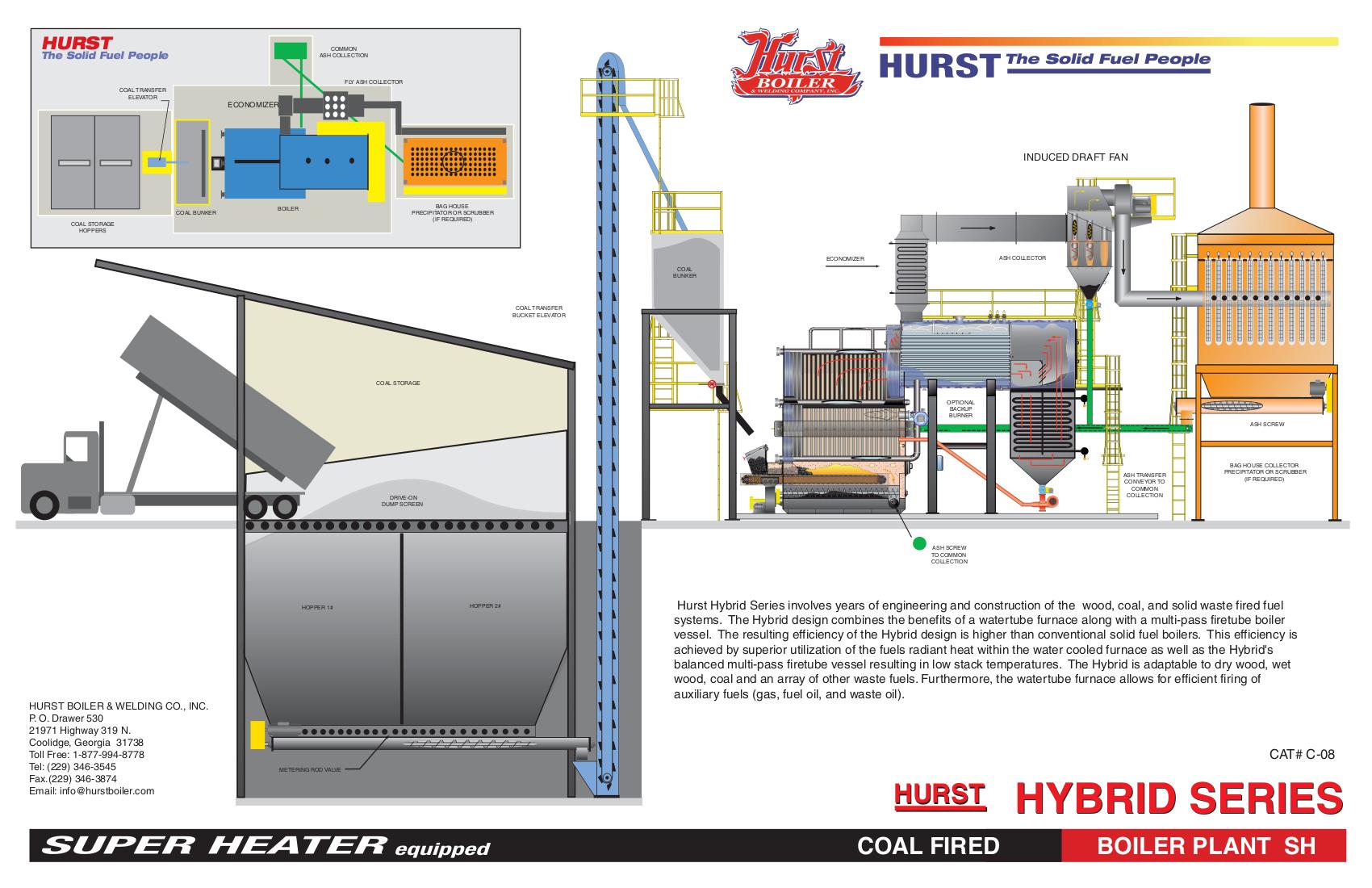Coal Fired Boiler Schematic Diagrams Hurst Wiring Diagram Circuit Symbols U2022 Wood Boilers For Home Heating