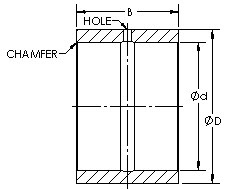 PI101408  inch series inner ring bearing drawings
