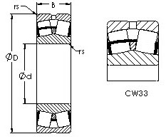22210CW33  spherical roller bearing drawings