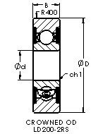LD202-2RS  track  ball bearing drawings