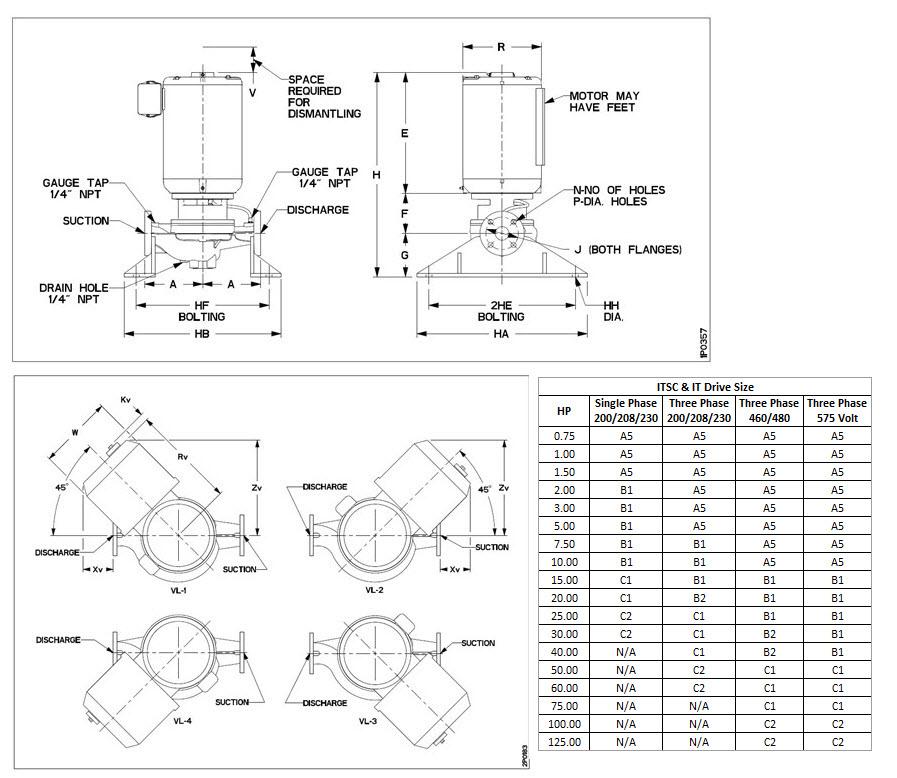 Series e-1535 Close-Coupled Small End Suction Pumps - Xylem