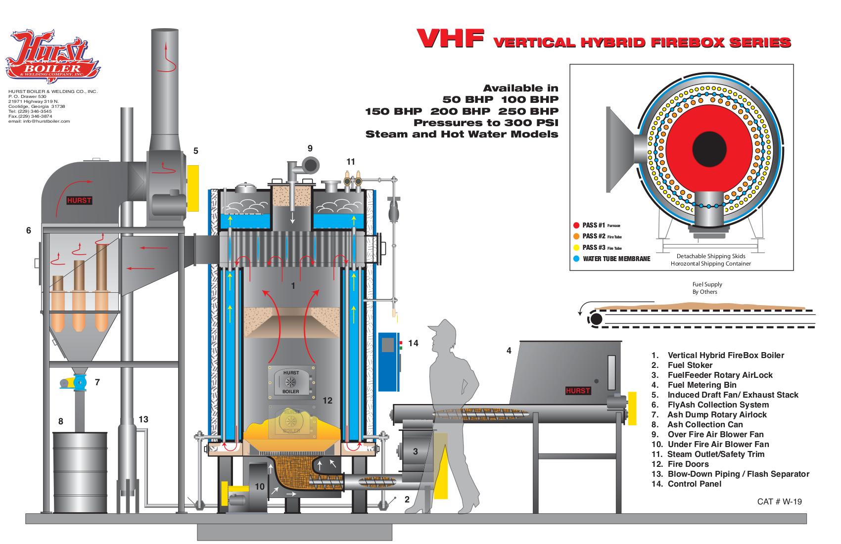 Catalog Product Vhf Hybrid Boiler Piping Design Hurst Boiler Piping Diagram