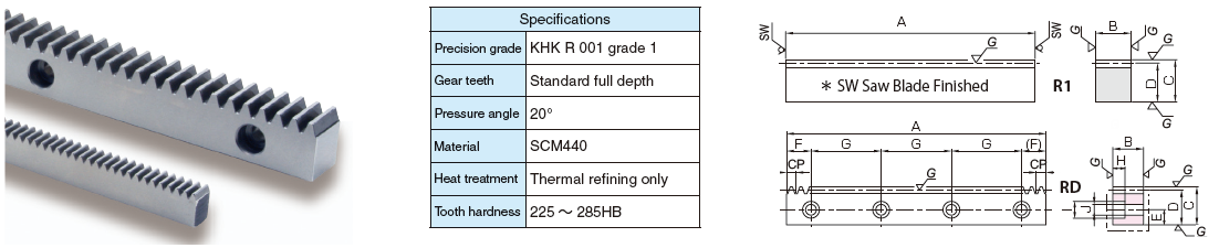 KHK KRGCPD5-500, CP5, Module 1.59, 100 Tooth, CP Thermal Refined Ground Racks