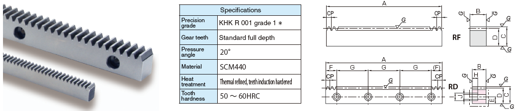 KHK KRGCPFD10-500HJ, CP10, Module 3.18, 50 Tooth, CP Hardened Ground Alloy Steel Racks