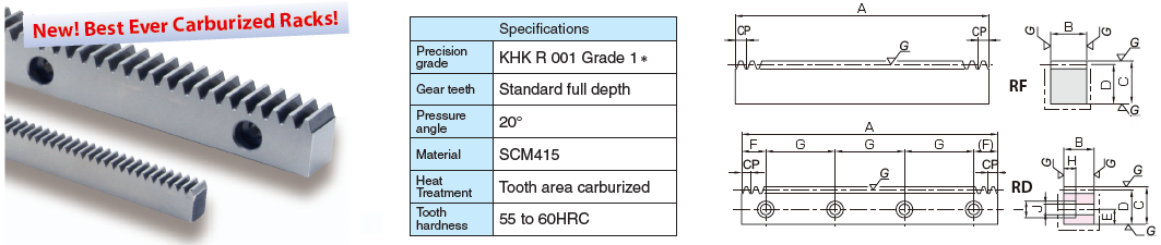 KHK MRGCPFD5-500J, CP5, Module 1.59, 100 Tooth, CP Hardened Ground Alloy Steel Racks