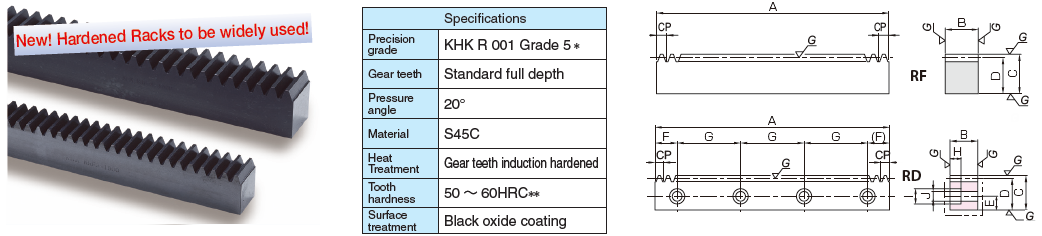 KHK SRCPFD5-1000HJ, CP5, Module 1.59, 200 Tooth, CP Hardened Carbon Steel Racks