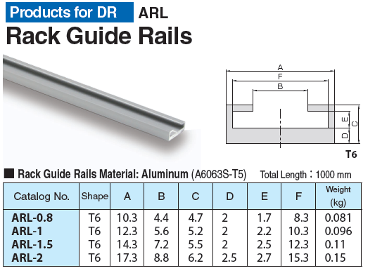 KHK ARL-0.8, Flexirack Guide Rails