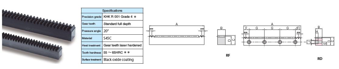 KHK SRF4-1000HL, Module 4, 80 Tooth, Laser Hardened Carbon Steel Racks