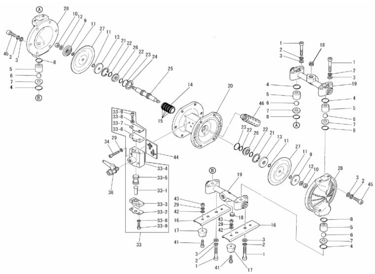 Dp 10bat Series Air Powered Double Diaphragm Aodd Pumps