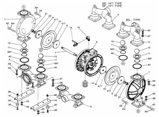 Ndp 80bse Air Powered Double Diaphragm Aodd Pumps